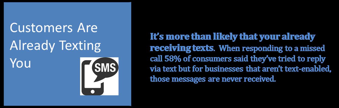customer texting